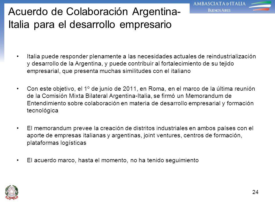 24 Acuerdo de Colaboración Argentina- Italia para el desarrollo empresario Italia puede responder plenamente a las necesidades actuales de reindustria