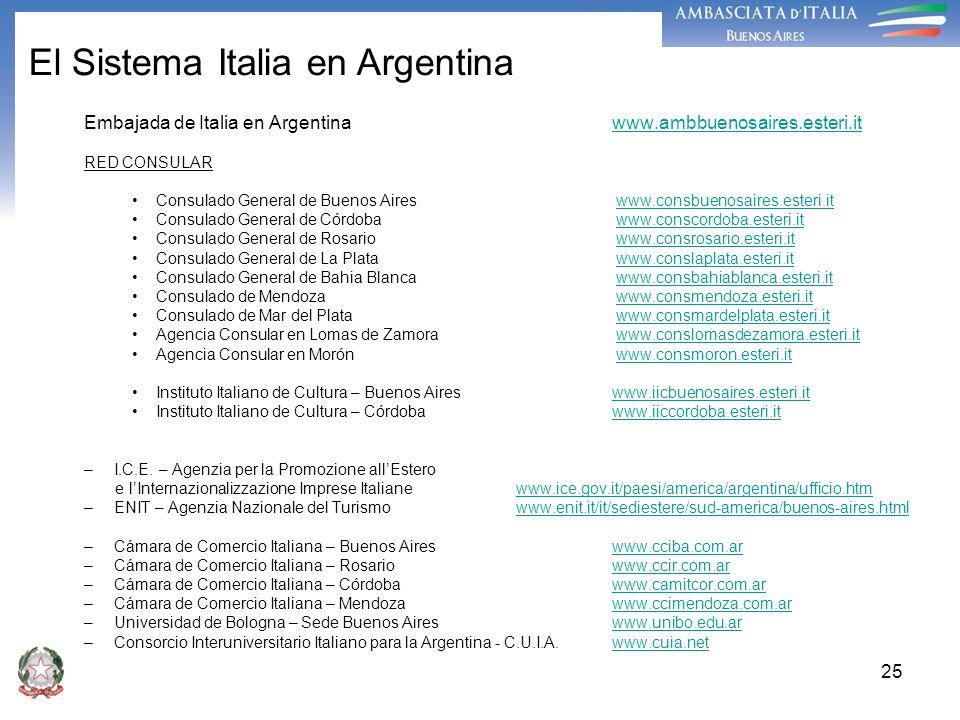 25 Embajada de Italia en Argentina www.ambbuenosaires.esteri.itwww.ambbuenosaires.esteri.it RED CONSULAR Consulado General de Buenos Aires www.consbue