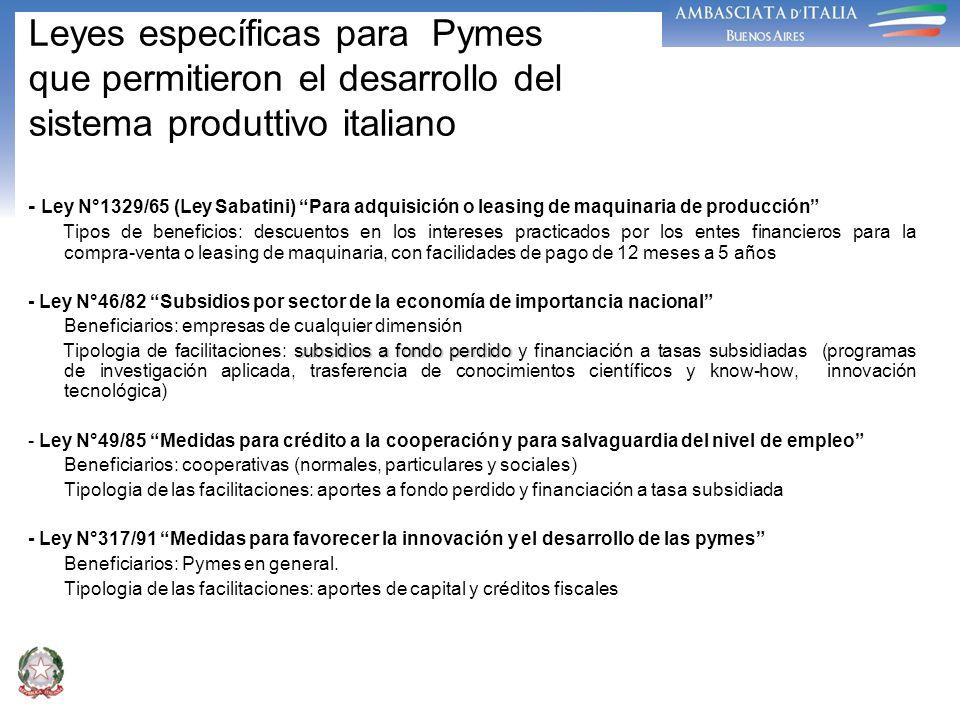 Leyes específicas para Pymes que permitieron el desarrollo del sistema produttivo italiano - Ley N°1329/65 (Ley Sabatini) Para adquisición o leasing d
