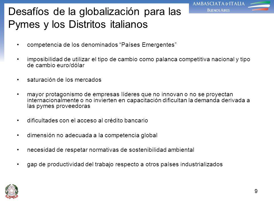 9 Desafíos de la globalización para las Pymes y los Distritos italianos competencia de los denominados Países Emergentes imposibilidad de utilizar el