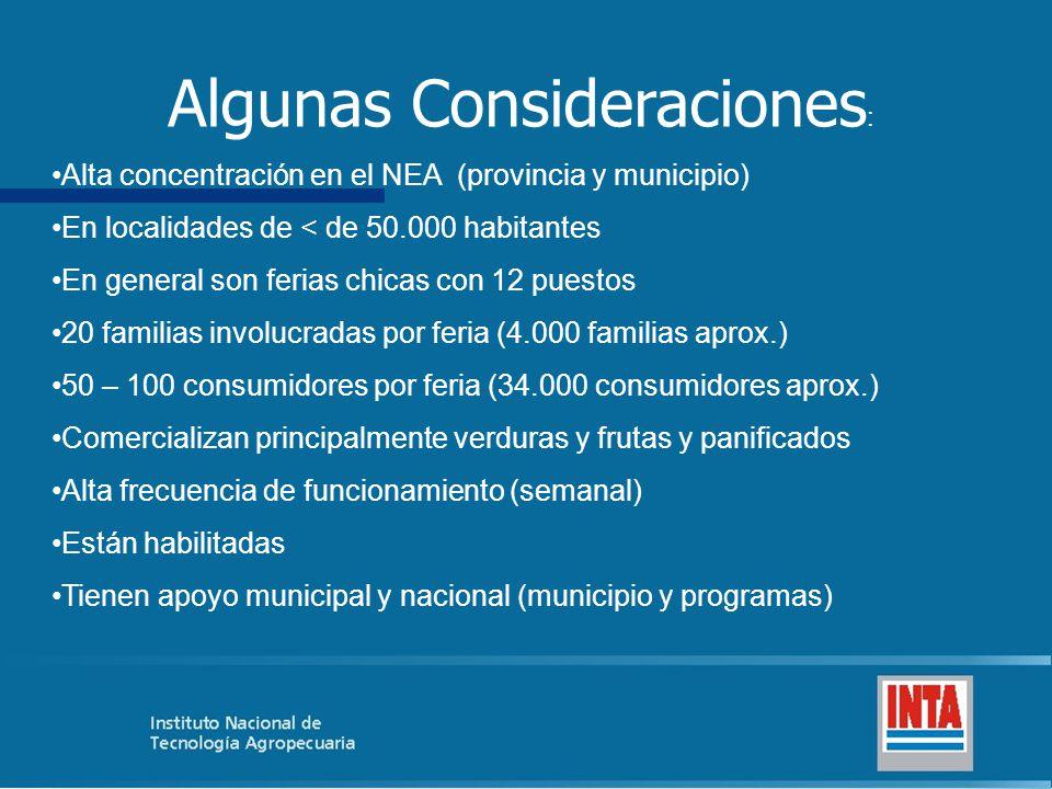 Algunas Consideraciones : Alta concentración en el NEA (provincia y municipio) En localidades de < de 50.000 habitantes En general son ferias chicas c