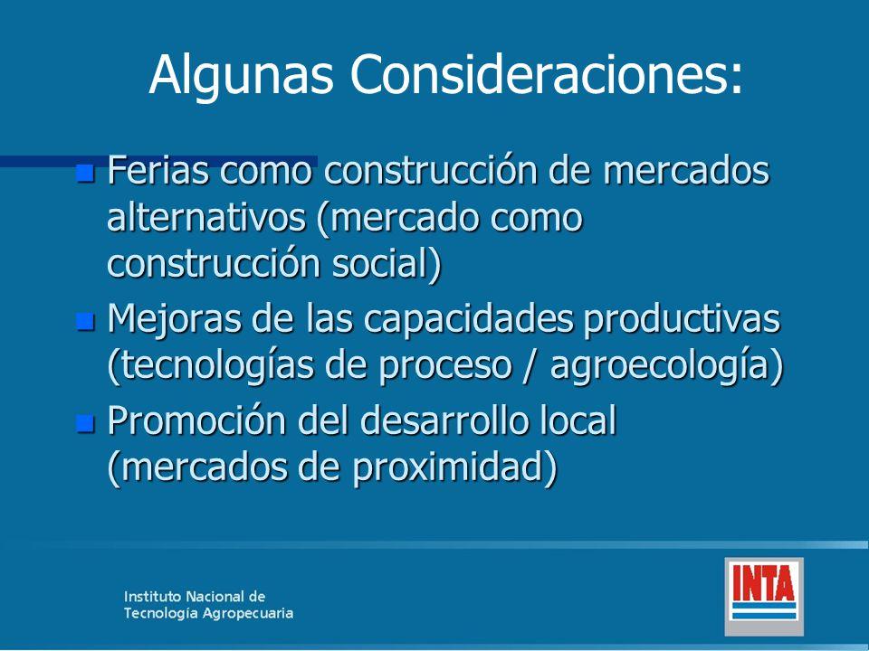 Algunas Consideraciones: Ferias como construcción de mercados alternativos (mercado como construcción social) Ferias como construcción de mercados alt