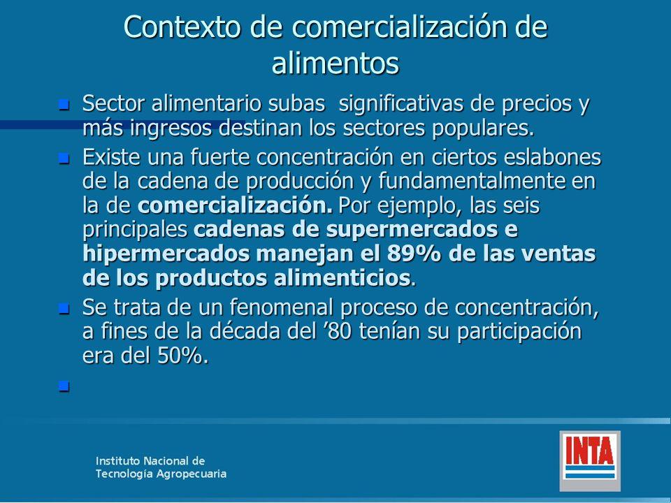 Contexto de comercialización de alimentos n Sector alimentario subas significativas de precios y más ingresos destinan los sectores populares. n Exist