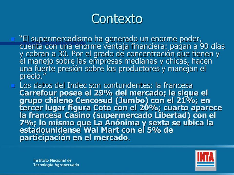 Contexto n El supermercadismo ha generado un enorme poder, cuenta con una enorme ventaja financiera: pagan a 90 días y cobran a 30. Por el grado de co