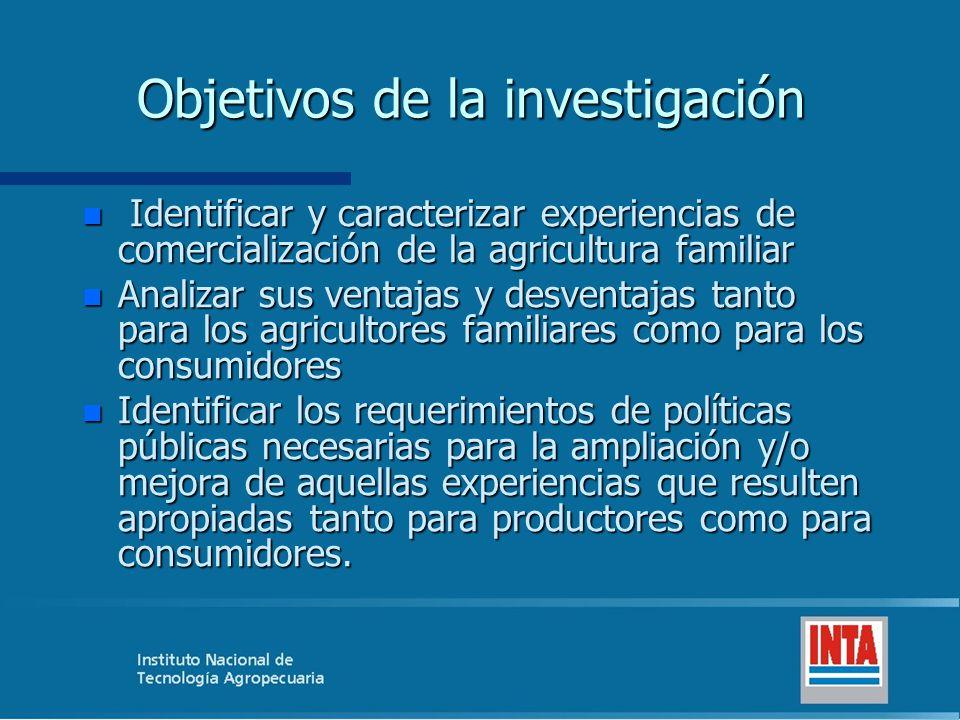 Objetivos de la investigación n Identificar y caracterizar experiencias de comercialización de la agricultura familiar n Analizar sus ventajas y desve