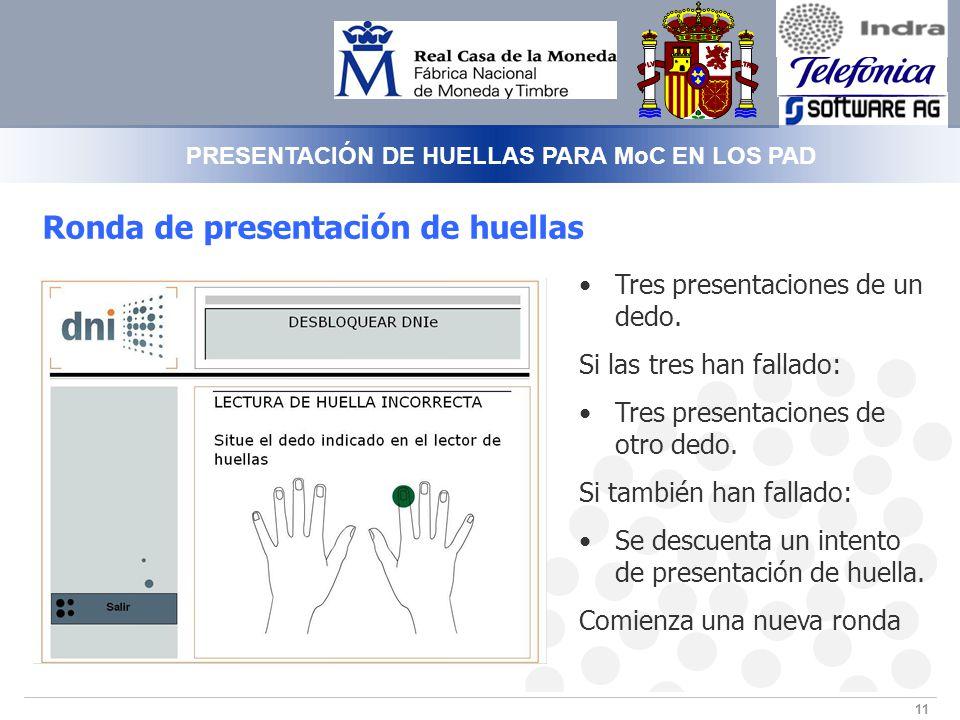 11 Tres presentaciones de un dedo.Si las tres han fallado: Tres presentaciones de otro dedo.