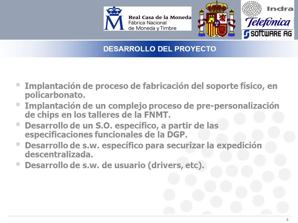 4 DESARROLLO DEL PROYECTO Implantación de proceso de fabricación del soporte físico, en policarbonato.