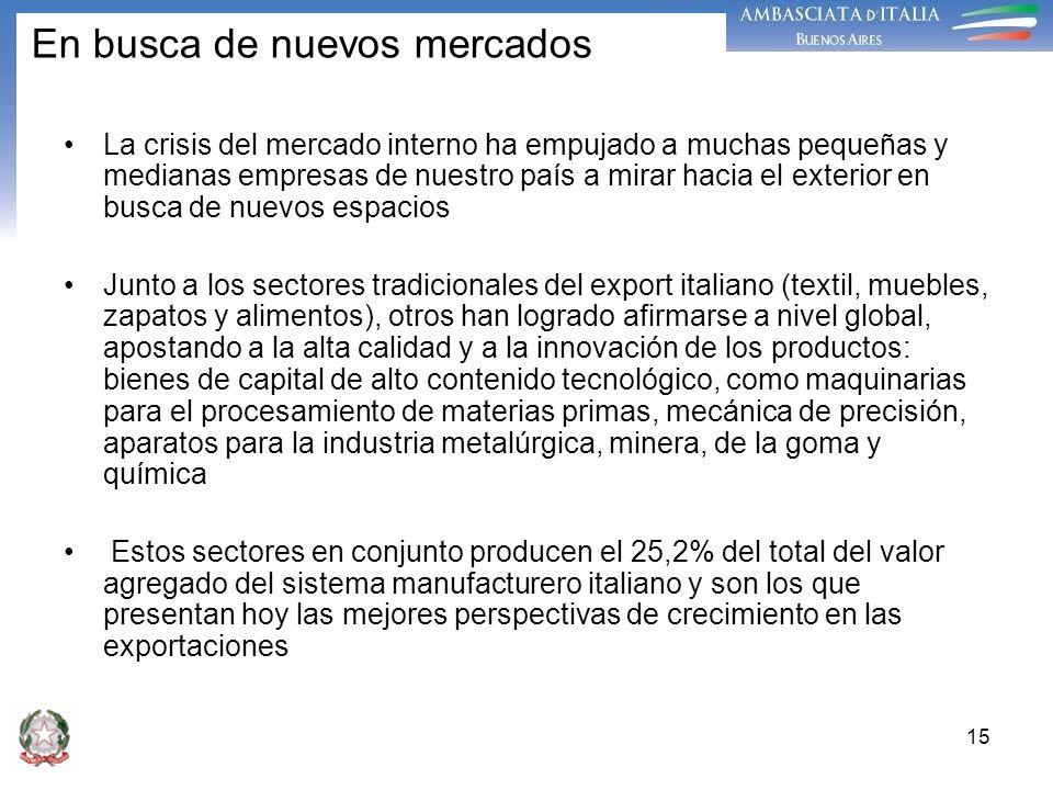 15 En busca de nuevos mercados La crisis del mercado interno ha empujado a muchas pequeñas y medianas empresas de nuestro país a mirar hacia el exteri