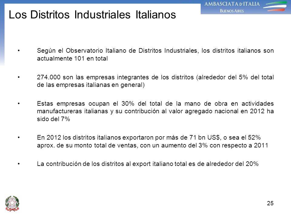 25 Los Distritos Industriales Italianos Según el Observatorio Italiano de Distritos Industriales, los distritos italianos son actualmente 101 en total