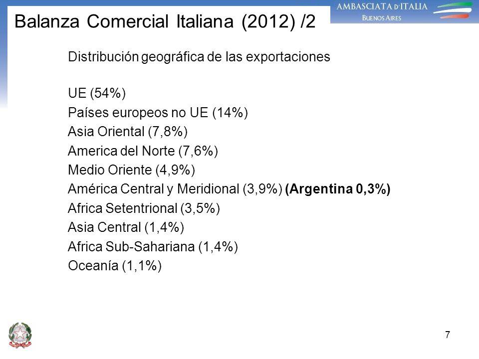 7 Balanza Comercial Italiana (2012) /2 Distribución geográfica de las exportaciones UE (54%) Países europeos no UE (14%) Asia Oriental (7,8%) America
