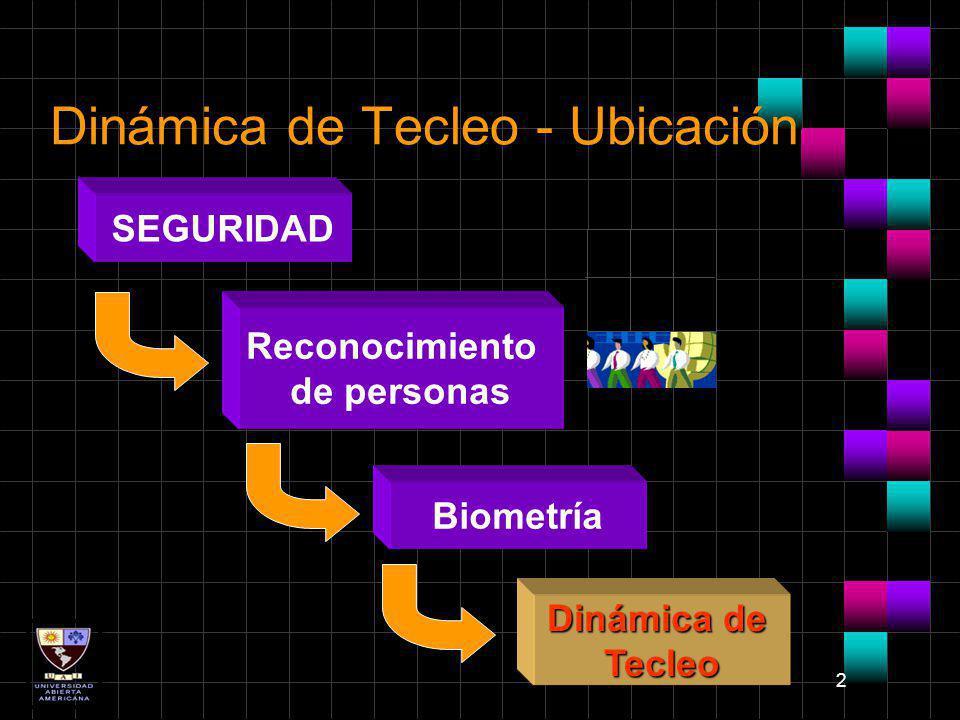 2 Dinámica de Tecleo - Ubicación SEGURIDAD Reconocimiento de personas Biometría Dinámica de Tecleo