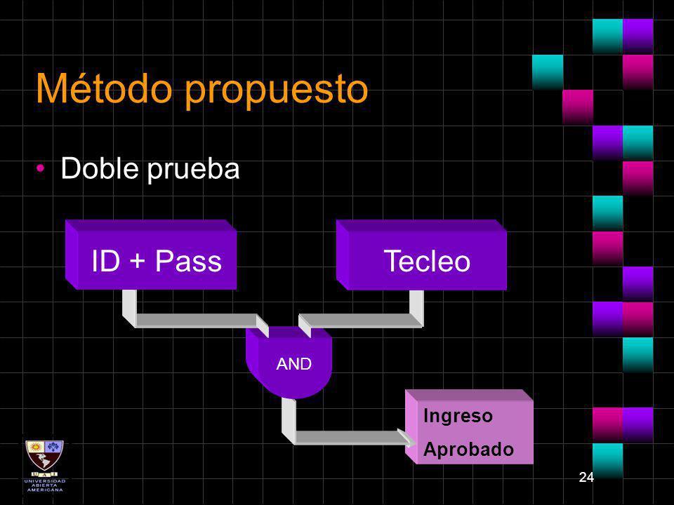 24 Ingreso Aprobado Método propuesto Doble prueba AND ID + PassTecleo