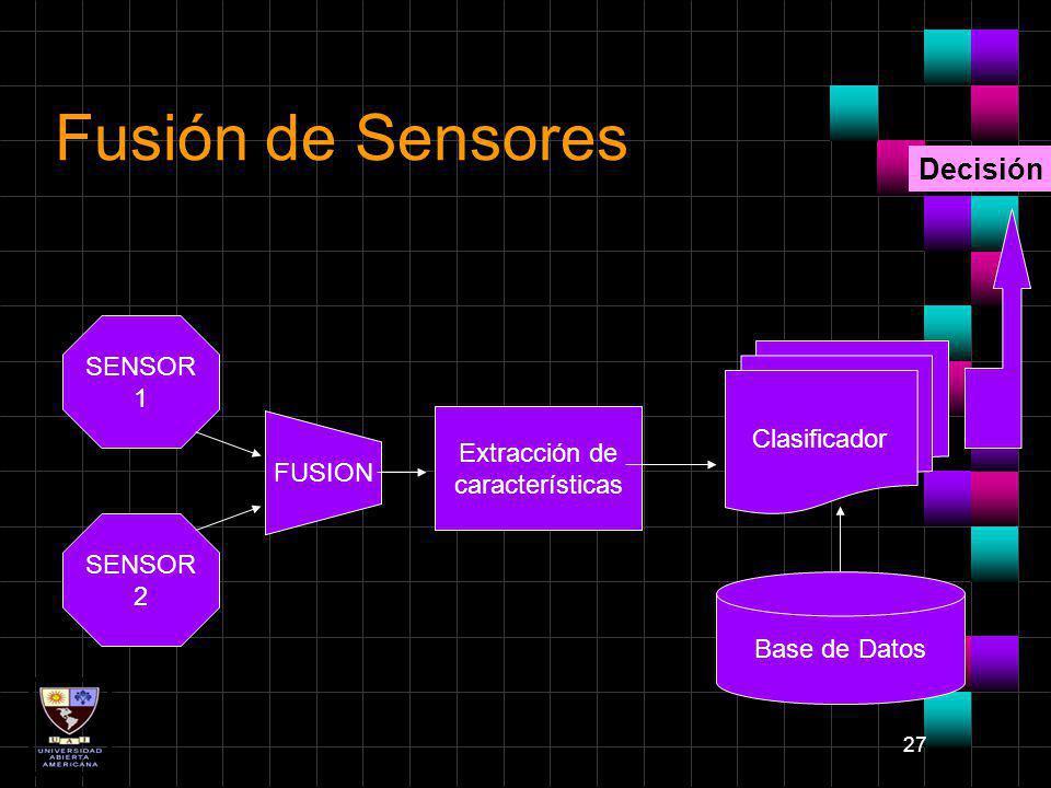 27 Fusión de Sensores SENSOR 1 SENSOR 2 FUSION Extracción de características Clasificador Base de Datos Decisión