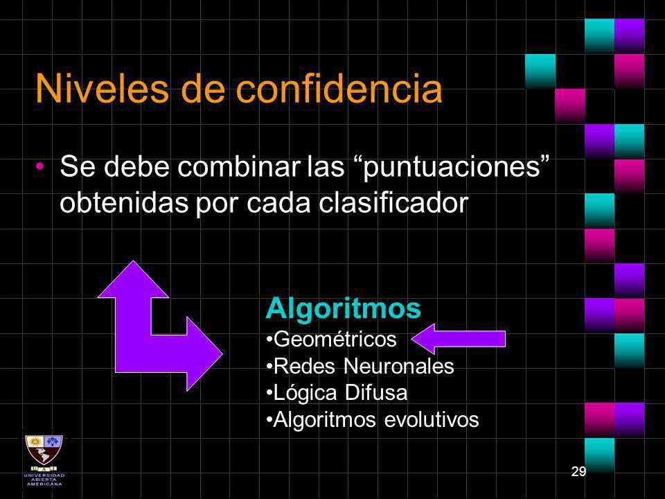29 Niveles de confidencia Se debe combinar las puntuaciones obtenidas por cada clasificador Algoritmos Geométricos Redes Neuronales Lógica Difusa Algo