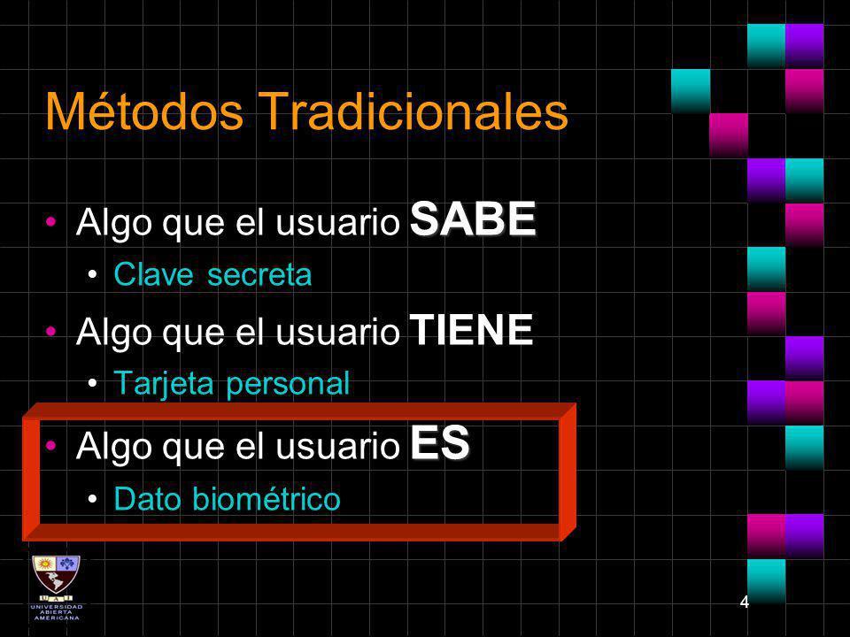 4 Métodos Tradicionales SABEAlgo que el usuario SABE Clave secreta Algo que el usuario TIENE Tarjeta personal ESAlgo que el usuario ES Dato biométrico