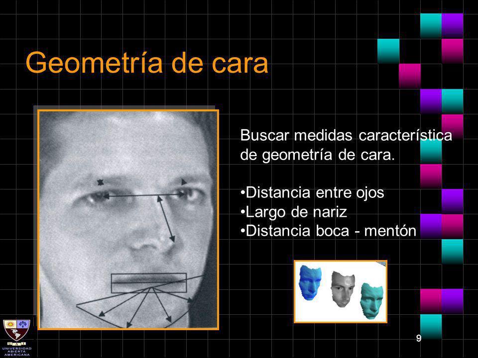 9 Geometría de cara Buscar medidas característica de geometría de cara. Distancia entre ojos Largo de nariz Distancia boca - mentón