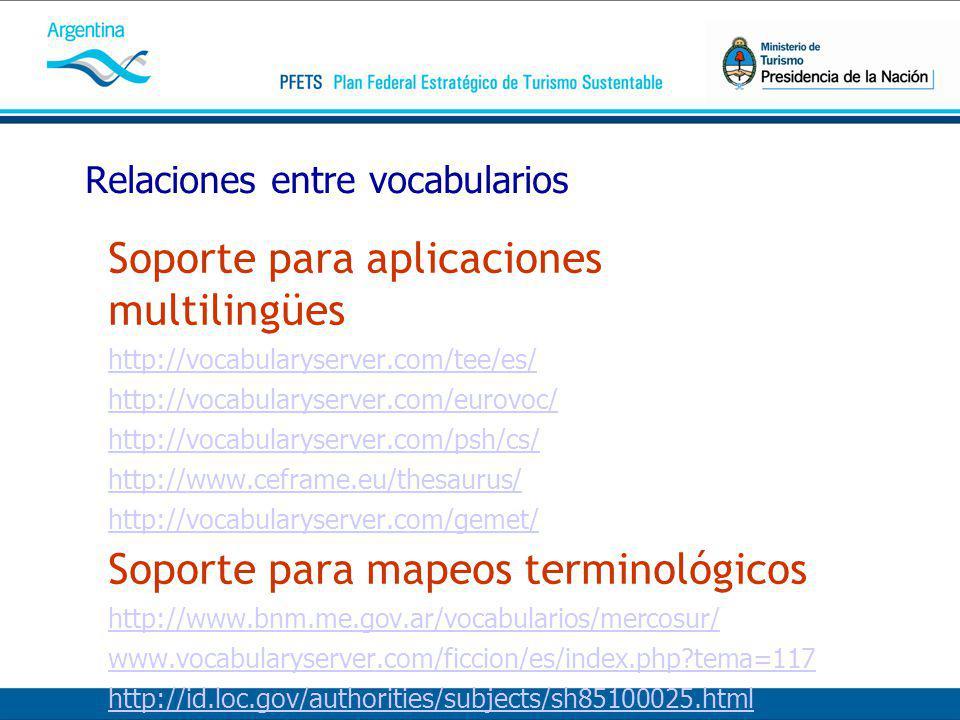 Relaciones entre vocabularios Soporte para aplicaciones multilingües http://vocabularyserver.com/tee/es/ http://vocabularyserver.com/eurovoc/ http://vocabularyserver.com/psh/cs/ http://www.ceframe.eu/thesaurus/ http://vocabularyserver.com/gemet/ Soporte para mapeos terminológicos http://www.bnm.me.gov.ar/vocabularios/mercosur/ www.vocabularyserver.com/ficcion/es/index.php tema=117 http://id.loc.gov/authorities/subjects/sh85100025.html