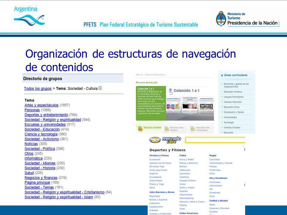 Organización de estructuras de navegación de contenidos