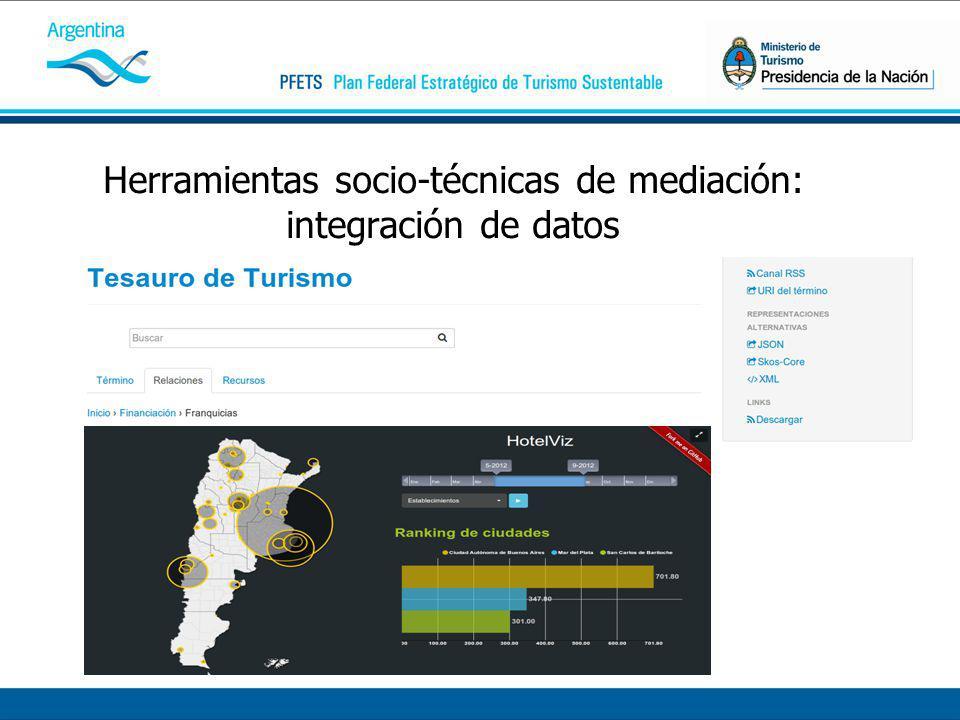 Herramientas socio-técnicas de mediación: integración de datos