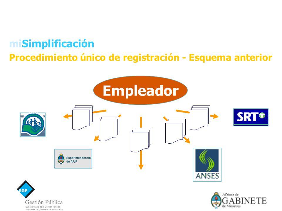 Procedimiento único de registración - Esquema anterior Empleador Superintendencia de Servicios de Salud miSimplificación Ejemplo de Ventanilla Única: Programa de Simplificación Registral