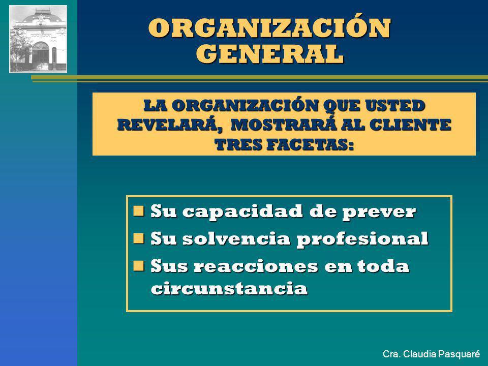 Cra. Claudia Pasquaré ASPECTOS DEL ENTORNO Orden Orden Decoración Decoración Ambiente Ambiente Señalización Señalización Sala de espera Sala de espera