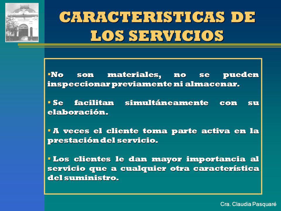 Cra.Claudia Pasquaré TIPOS DE CLIENTES Clientes seguros.