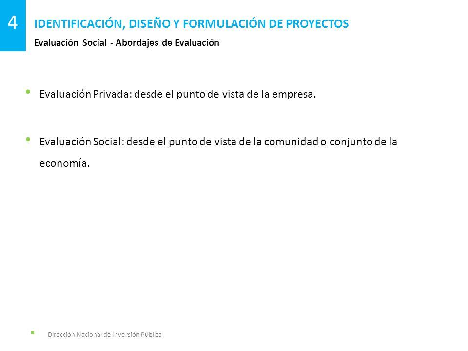 Dirección Nacional de Inversión Pública Evaluación Social - Abordajes de Evaluación IDENTIFICACIÓN, DISEÑO Y FORMULACIÓN DE PROYECTOS 4 Evaluación Pri