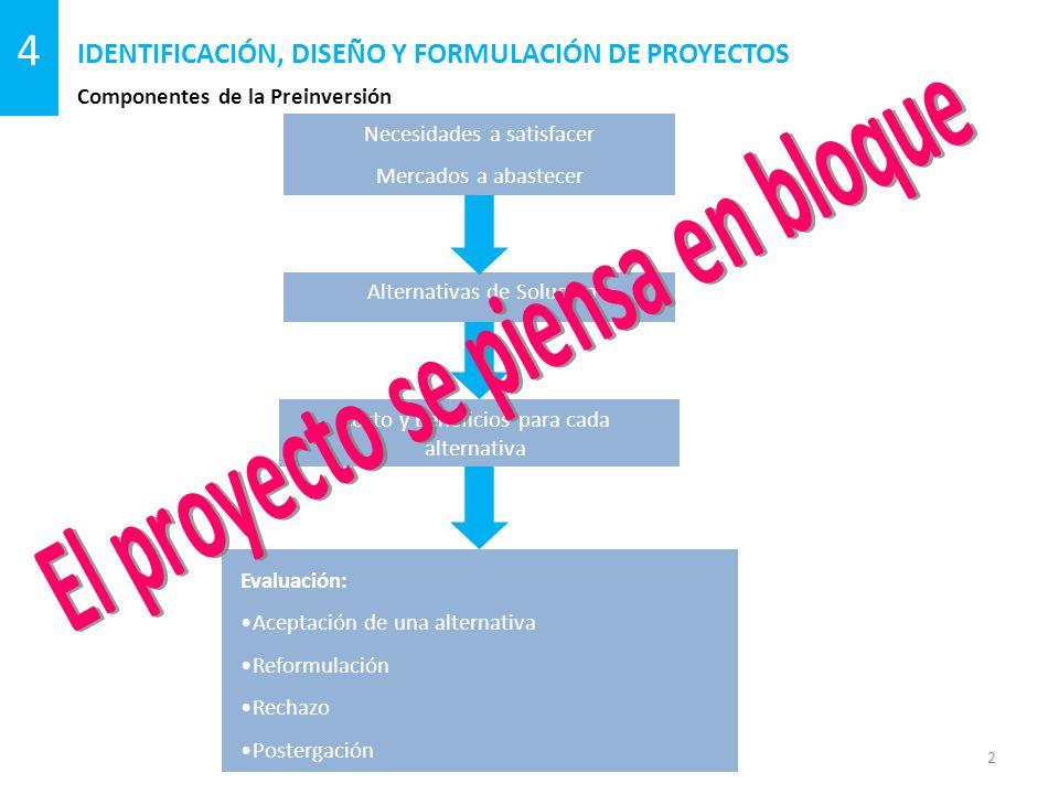 Componentes de la Preinversión IDENTIFICACIÓN, DISEÑO Y FORMULACIÓN DE PROYECTOS 2 4 Alternativas de Solución Evaluación: Aceptación de una alternativ