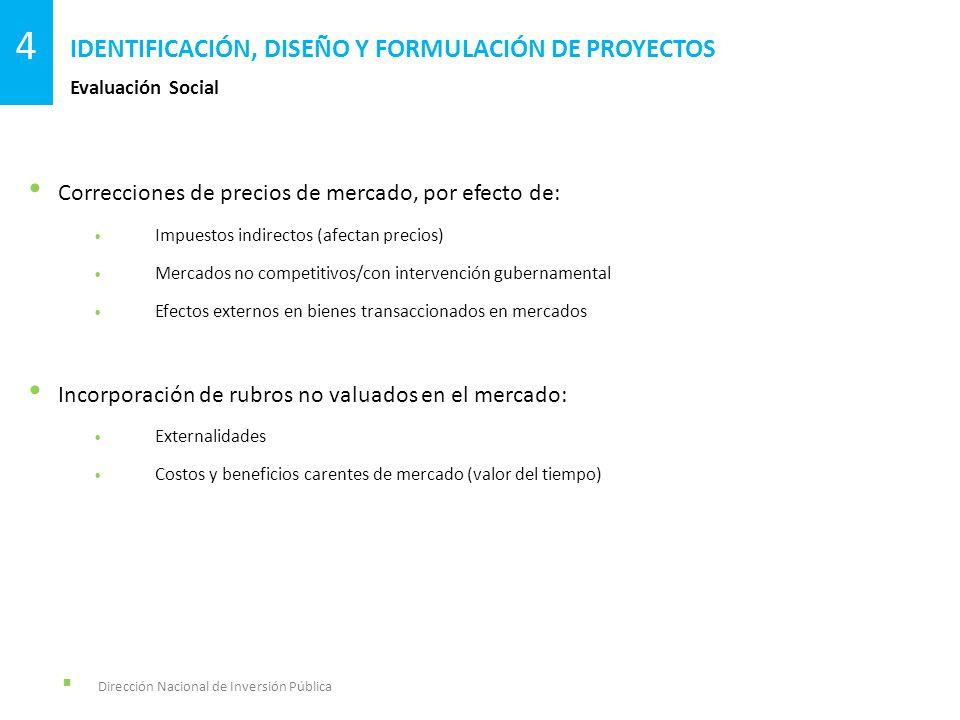 Dirección Nacional de Inversión Pública Evaluación Social IDENTIFICACIÓN, DISEÑO Y FORMULACIÓN DE PROYECTOS 4 Correcciones de precios de mercado, por