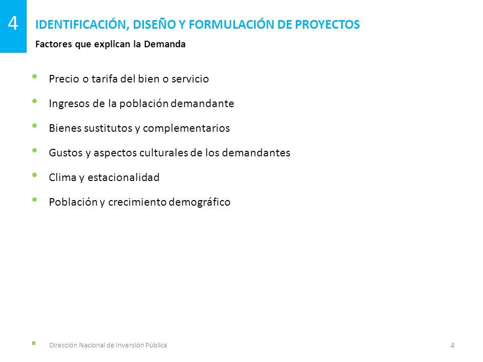 Dirección Nacional de Inversión Pública Estimación de la Demanda IDENTIFICACIÓN, DISEÑO Y FORMULACIÓN DE PROYECTOS 5 4 Para un proyecto Dp (0) = DT (0) - Do (0) Dp (0) demanda dirigida al Proyecto en el período inicial de operación DT (0) demanda total, en el período inicial de operación Do (0) demanda abastecida por otros proveedores en el período inicial de operación