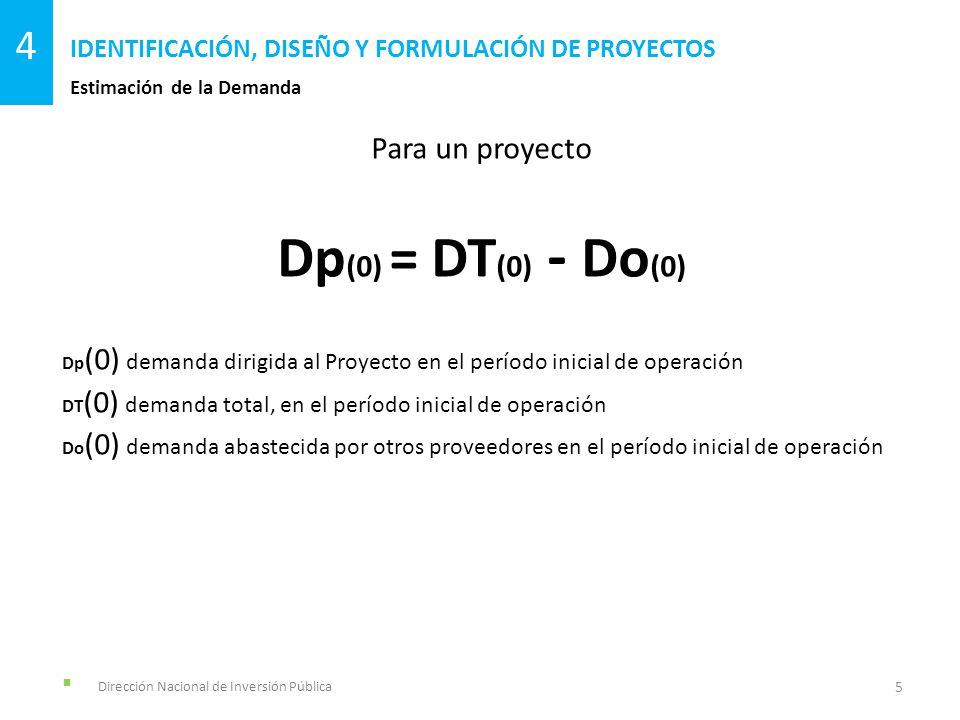 Dirección Nacional de Inversión Pública Estimación de la Demanda IDENTIFICACIÓN, DISEÑO Y FORMULACIÓN DE PROYECTOS 5 4 Para un proyecto Dp (0) = DT (0