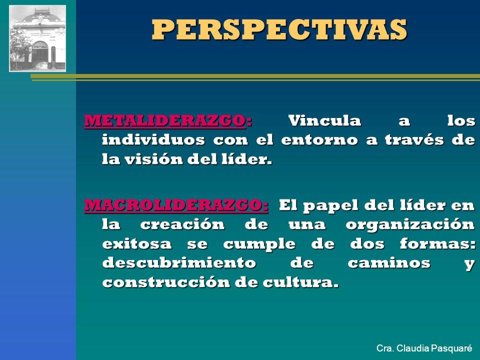 Cra. Claudia Pasquaré PERSPECTIVAS METALIDERAZGO: Vincula a los individuos con el entorno a través de la visión del líder. MACROLIDERAZGO: El papel de