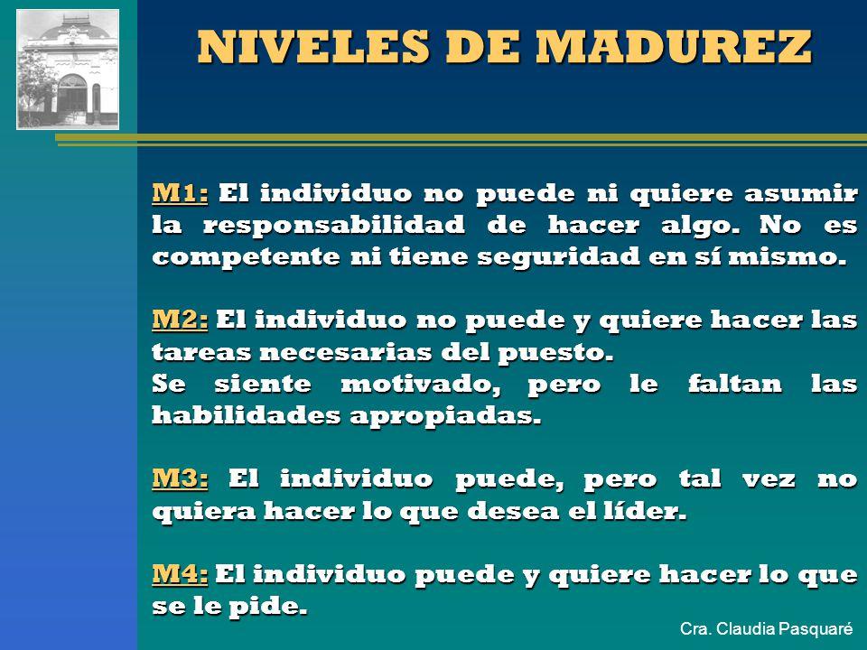 Cra. Claudia Pasquaré NIVELES DE MADUREZ M1: El individuo no puede ni quiere asumir la responsabilidad de hacer algo. No es competente ni tiene seguri