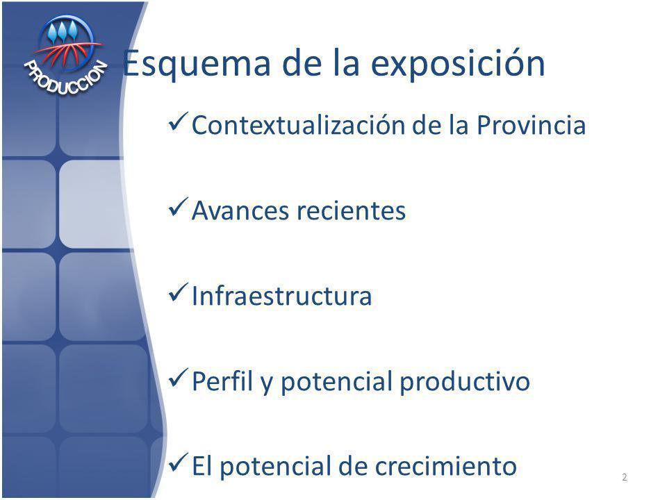 Esquema de la exposición Contextualización de la Provincia Avances recientes Infraestructura Perfil y potencial productivo El potencial de crecimiento