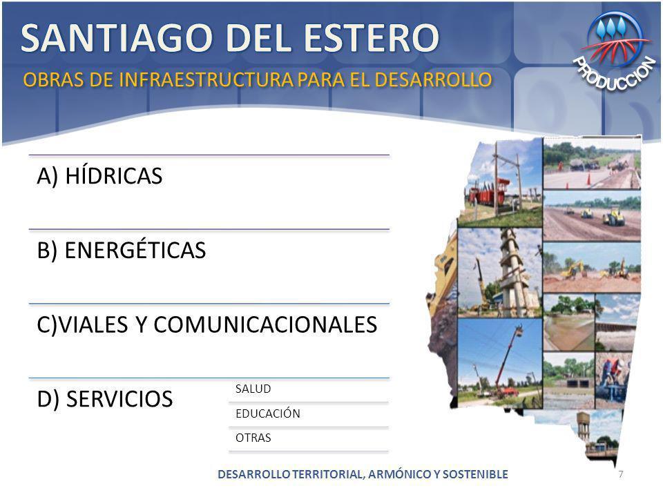 OBRAS DE INFRAESTRUCTURA PARA EL DESARROLLO DESARROLLO TERRITORIAL, ARMÓNICO Y SOSTENIBLE A) HÍDRICAS B) ENERGÉTICAS C)VIALES Y COMUNICACIONALES D) SERVICIOS SALUD EDUCACIÓN OTRAS 7