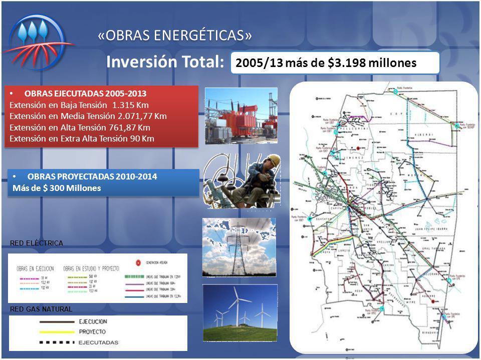 «OBRAS ENERGÉTICAS» OBRAS EJECUTADAS 2005-2013 Extensión en Baja Tensión 1.315 Km Extensión en Media Tensión 2.071,77 Km Extensión en Alta Tensión 761,87 Km Extensión en Extra Alta Tensión 90 Km OBRAS EJECUTADAS 2005-2013 Extensión en Baja Tensión 1.315 Km Extensión en Media Tensión 2.071,77 Km Extensión en Alta Tensión 761,87 Km Extensión en Extra Alta Tensión 90 Km 2005/13 más de $3.198 millones Inversión Total: RED ELÉCTRICA RED GAS NATURAL OBRAS PROYECTADAS 2010-2014 Más de $ 300 Millones OBRAS PROYECTADAS 2010-2014 Más de $ 300 Millones