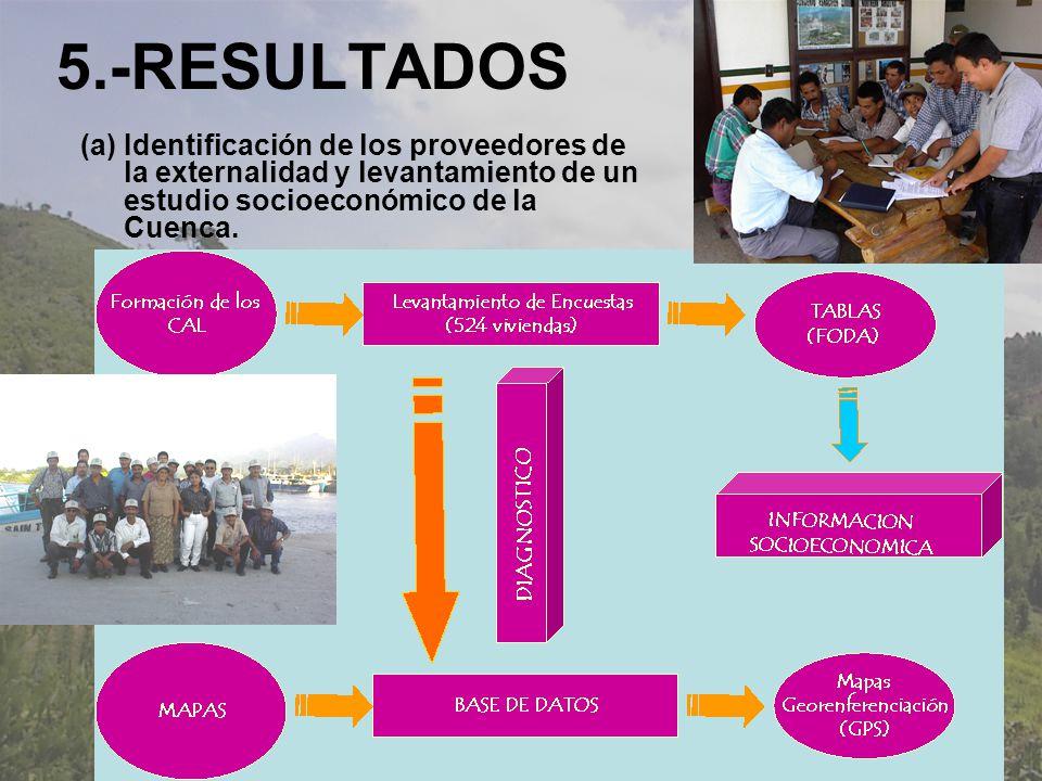 5.-RESULTADOS (a)Identificación de los proveedores de la externalidad y levantamiento de un estudio socioeconómico de la Cuenca.