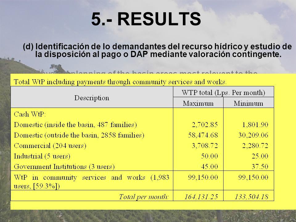 5.- RESULTS (d) Identificación de lo demandantes del recurso hídrico y estudio de la disposición al pago o DAP mediante valoración contingente.