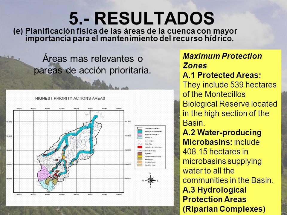 5.- RESULTADOS (e) Planificación física de las áreas de la cuenca con mayor importancia para el mantenimiento del recurso hídrico.