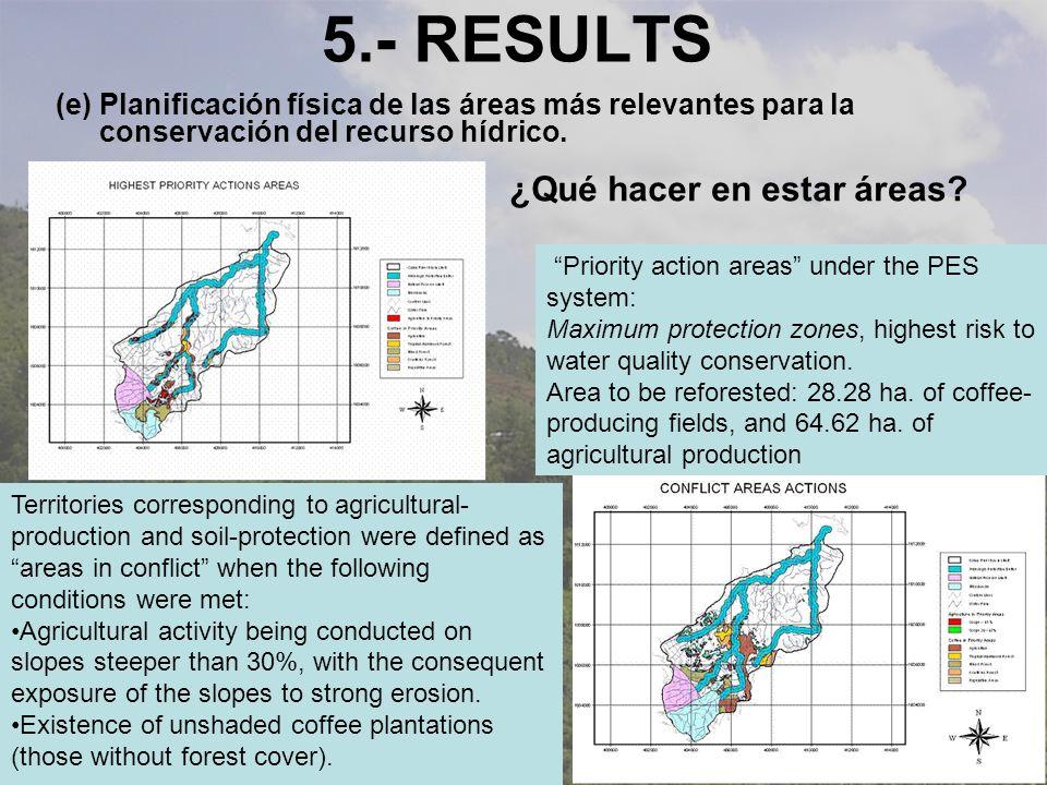 5.- RESULTS (e) Planificación física de las áreas más relevantes para la conservación del recurso hídrico.
