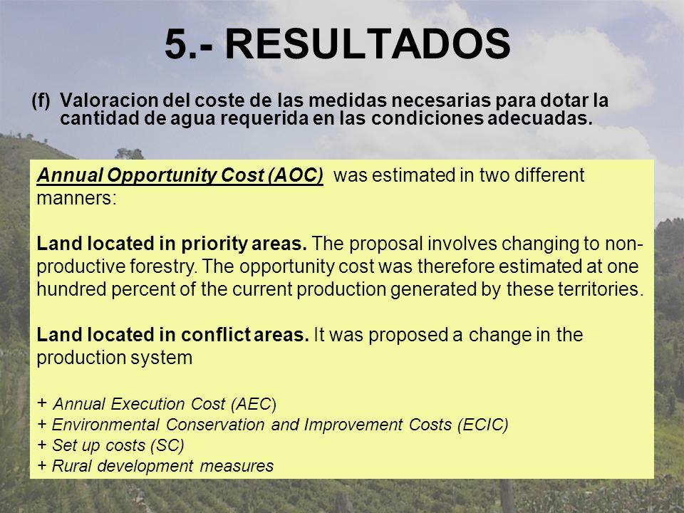 5.- RESULTADOS (f)Valoracion del coste de las medidas necesarias para dotar la cantidad de agua requerida en las condiciones adecuadas.