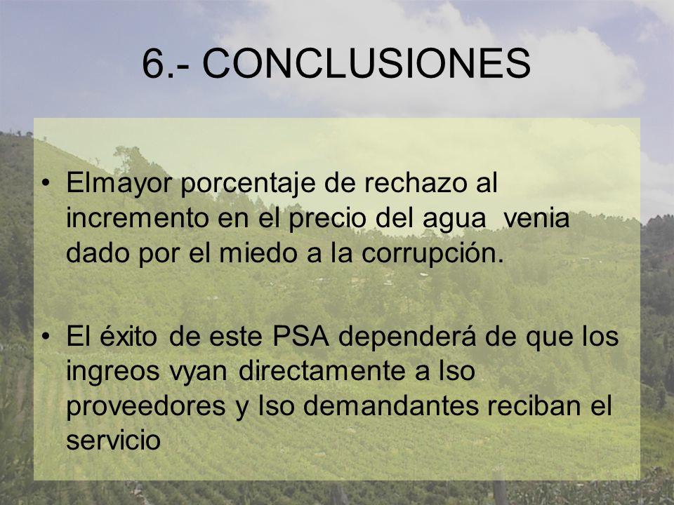 6.- CONCLUSIONES Elmayor porcentaje de rechazo al incremento en el precio del agua venia dado por el miedo a la corrupción.