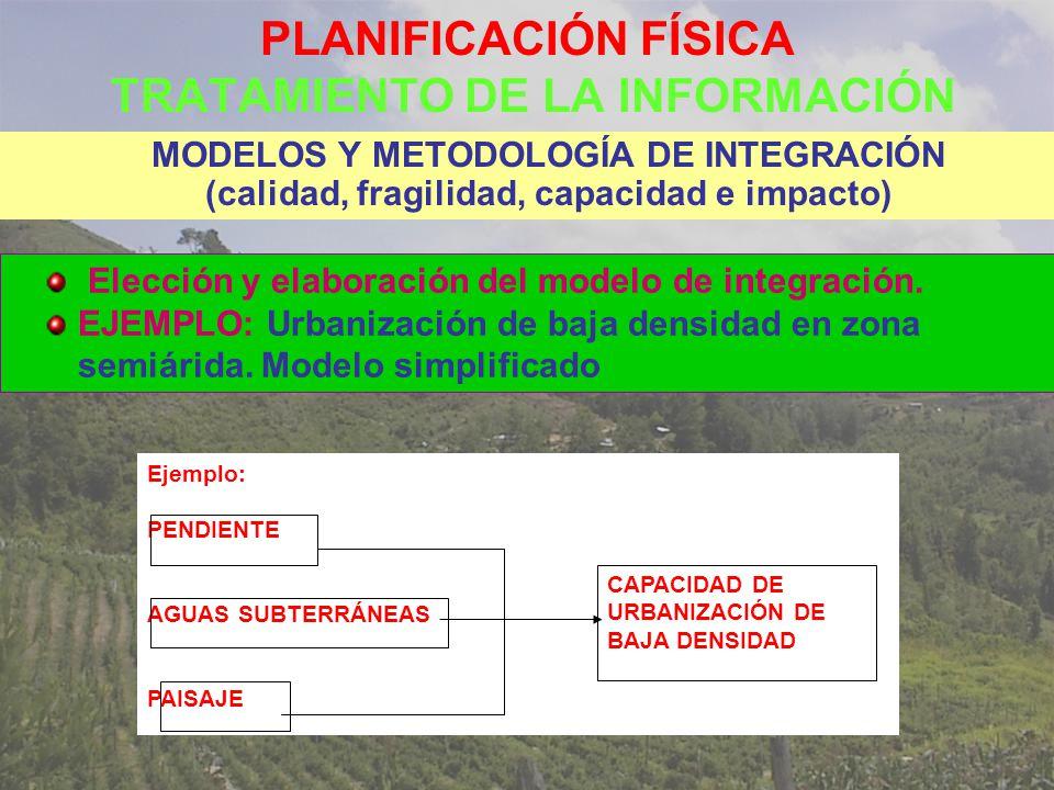 PLANIFICACIÓN FÍSICA TRATAMIENTO DE LA INFORMACIÓN MODELOS Y METODOLOGÍA DE INTEGRACIÓN (calidad, fragilidad, capacidad e impacto) Elección y elaboración del modelo de integración.