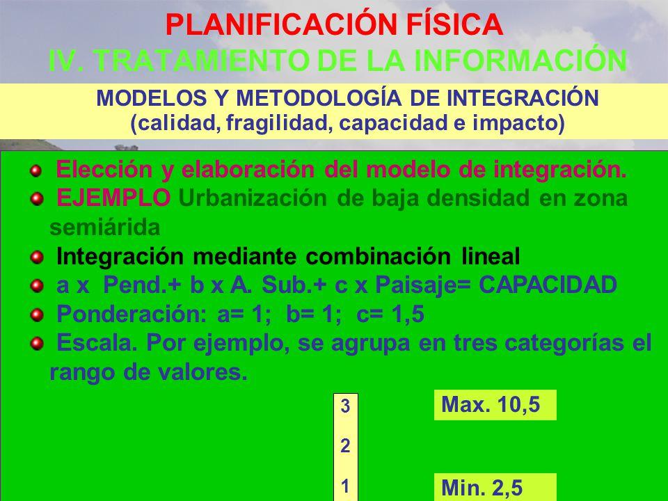 PLANIFICACIÓN FÍSICA IV.