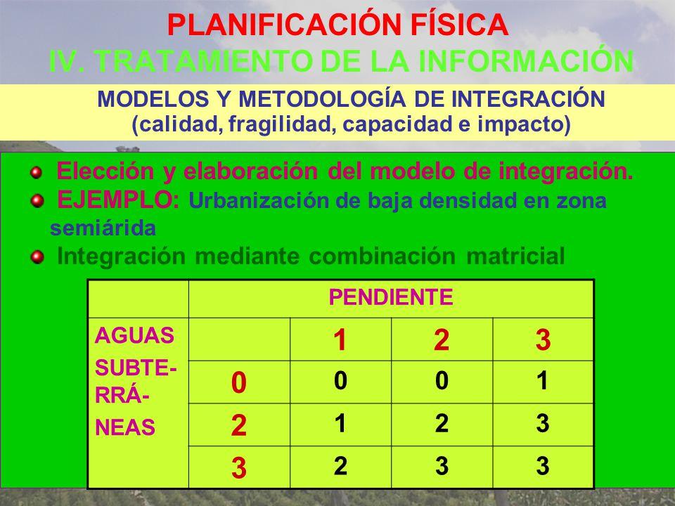 PLANIFICACIÓN FÍSICA IV. TRATAMIENTO DE LA INFORMACIÓN MODELOS Y METODOLOGÍA DE INTEGRACIÓN (calidad, fragilidad, capacidad e impacto) Elección y elab
