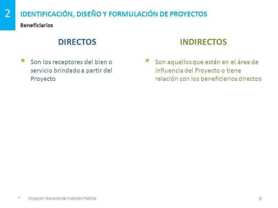 DIRECTOS Son los receptores del bien o servicio brindado a partir del Proyecto INDIRECTOS Son aquellos que están en el área de influencia del Proyecto o tiene relación con los beneficiarios directos Beneficiarios IDENTIFICACIÓN, DISEÑO Y FORMULACIÓN DE PROYECTOS 8 2 Dirección Nacional de Inversión Pública