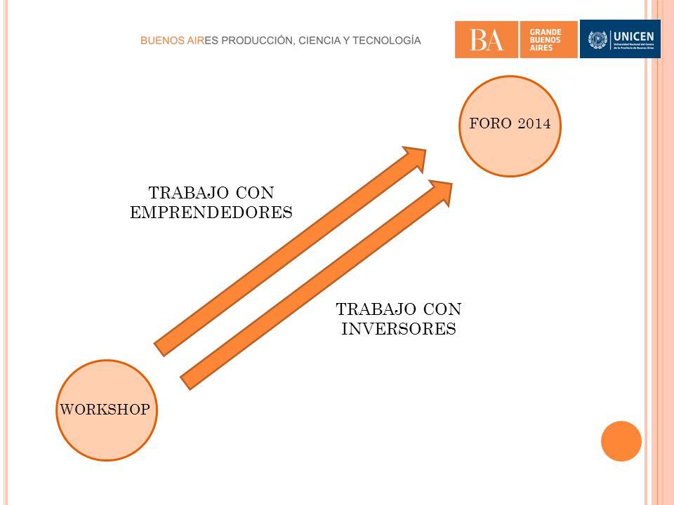 WORKSHOP FORO 2014 TRABAJO CON EMPRENDEDORES TRABAJO CON INVERSORES