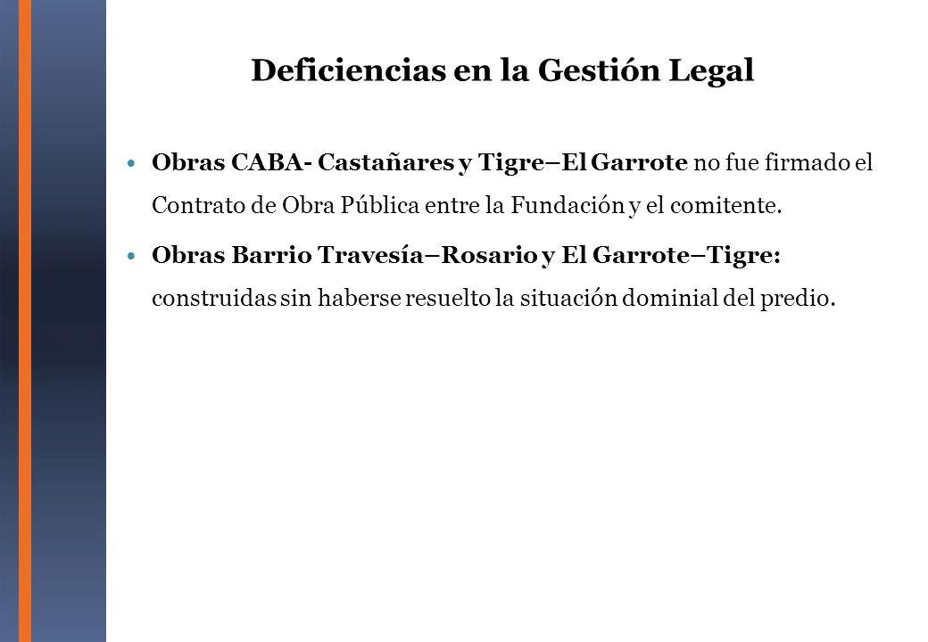 Deficiencias en la Gestión Legal Obras CABA- Castañares y Tigre–El Garrote no fue firmado el Contrato de Obra Pública entre la Fundación y el comitent