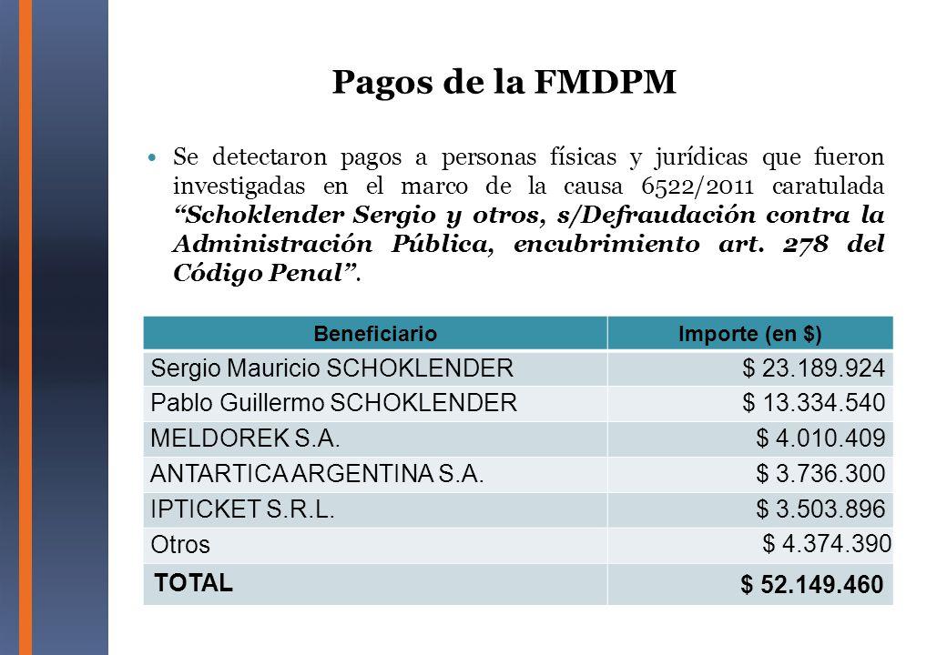 Se detectaron pagos a personas físicas y jurídicas que fueron investigadas en el marco de la causa 6522/2011 caratulada Schoklender Sergio y otros, s/
