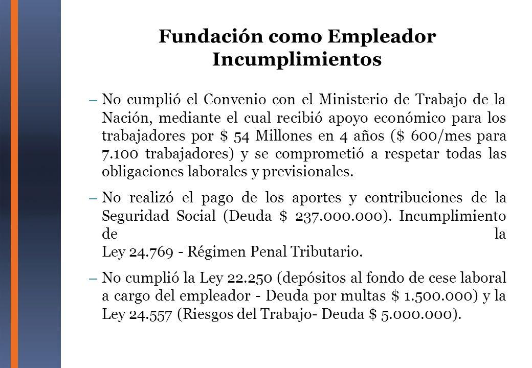 Fundación como Empleador Incumplimientos – No cumplió el Convenio con el Ministerio de Trabajo de la Nación, mediante el cual recibió apoyo económico